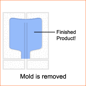 Injection Blow Molding Process 07